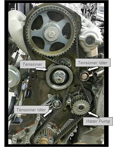 water-pump-driven-timing-belt